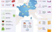 Infographie : 50 ans de relations franco-allemande en chiffres