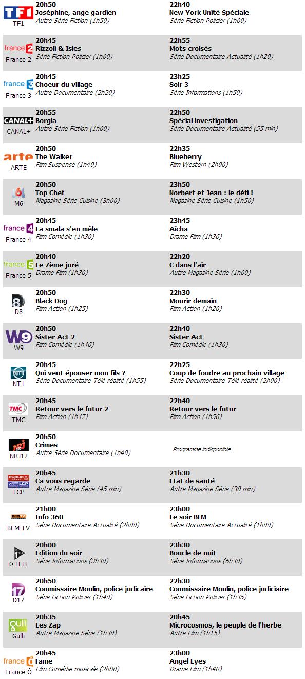 Programme TV 22 avril 2013