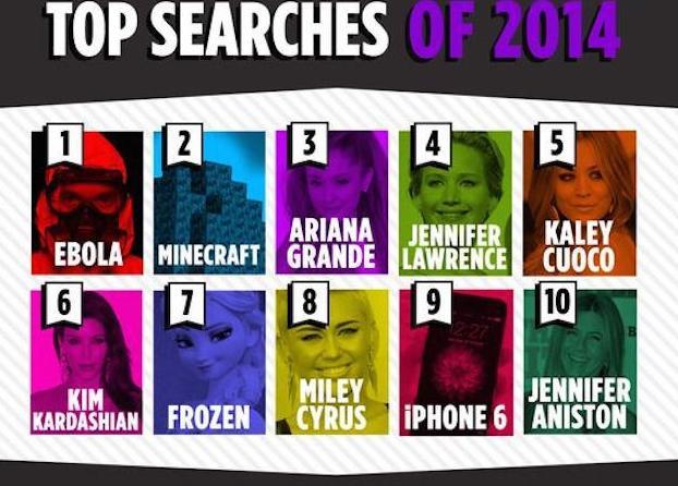 Les mots clés les plus recherchés sur Yahoo! en 2014
